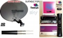 Zone 1 Satellite Dish Kit System with Humax HB 1100S Freesat Receiver