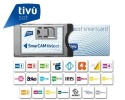 TIVUSAT Italy Smartcard and CAM